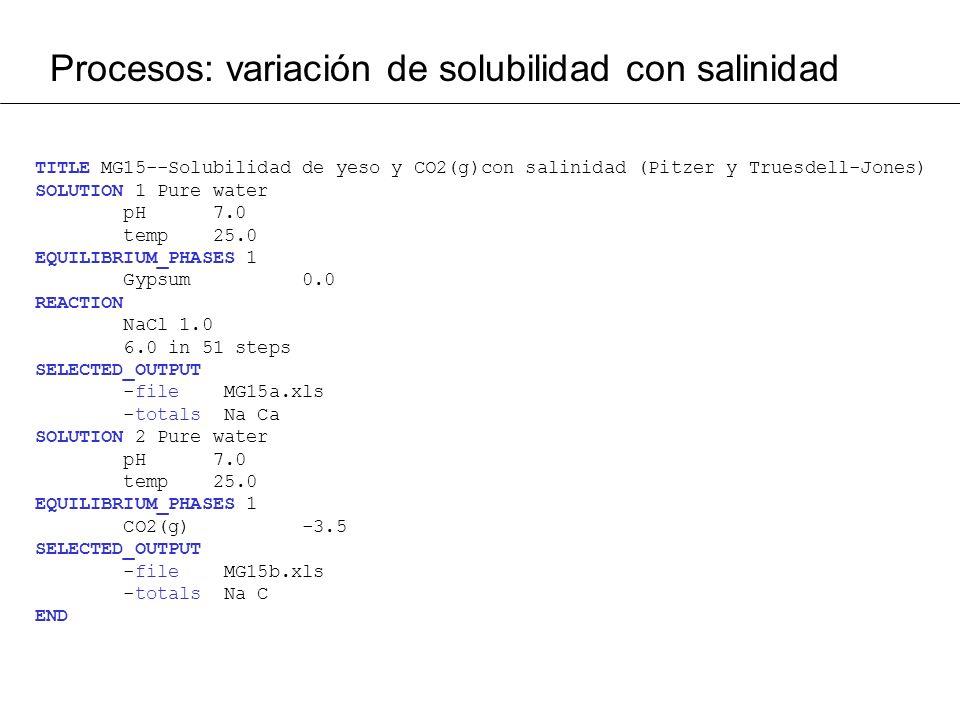 Procesos: variación de solubilidad con salinidad