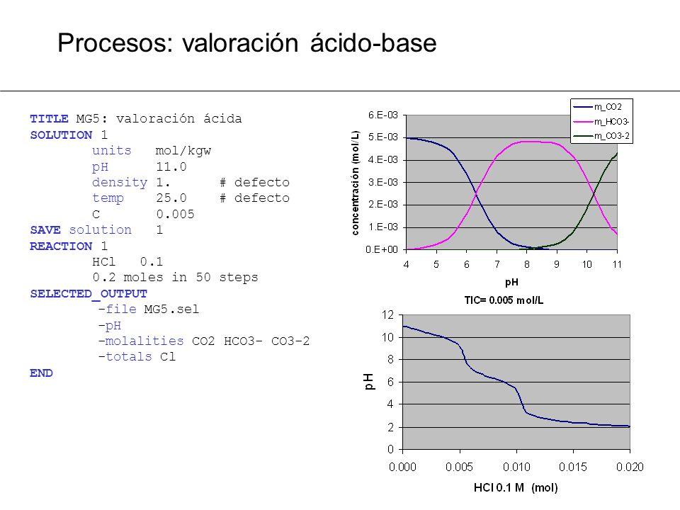 Procesos: valoración ácido-base