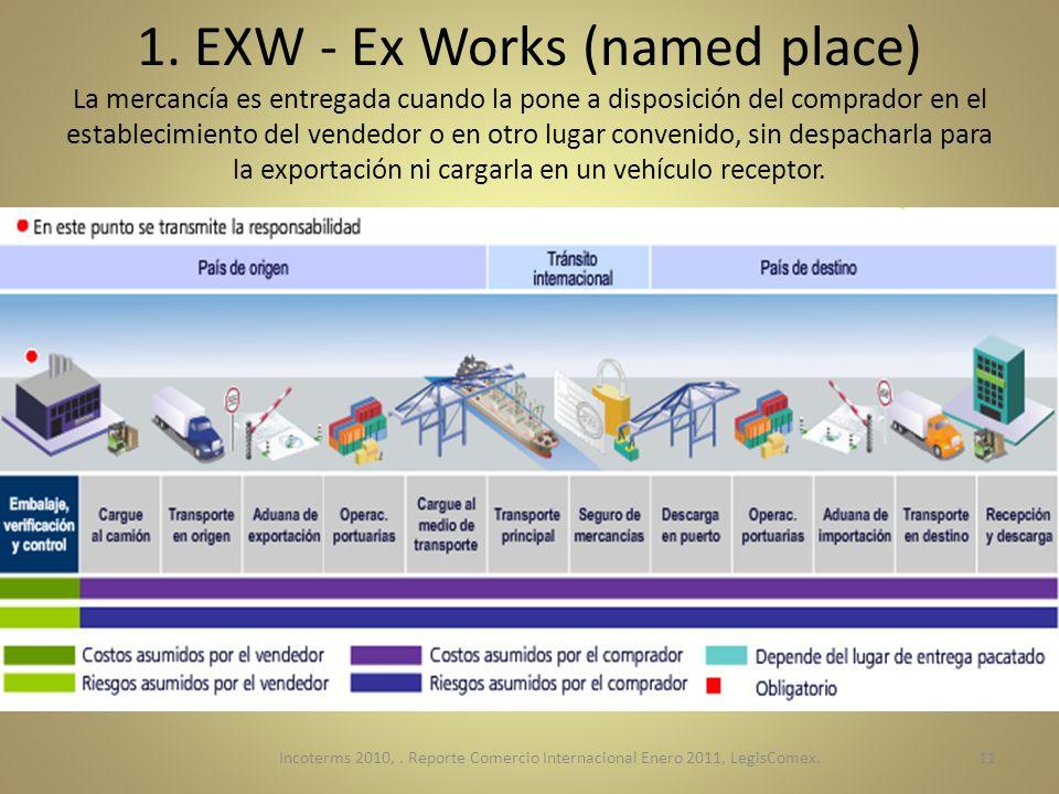 1. EXW - Ex Works (named place) La mercancía es entregada cuando la pone a disposición del comprador en el establecimiento del vendedor o en otro lugar convenido, sin despacharla para la exportación ni cargarla en un vehículo receptor.