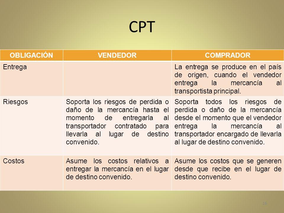 CPT OBLIGACIÓN VENDEDOR COMPRADOR Entrega
