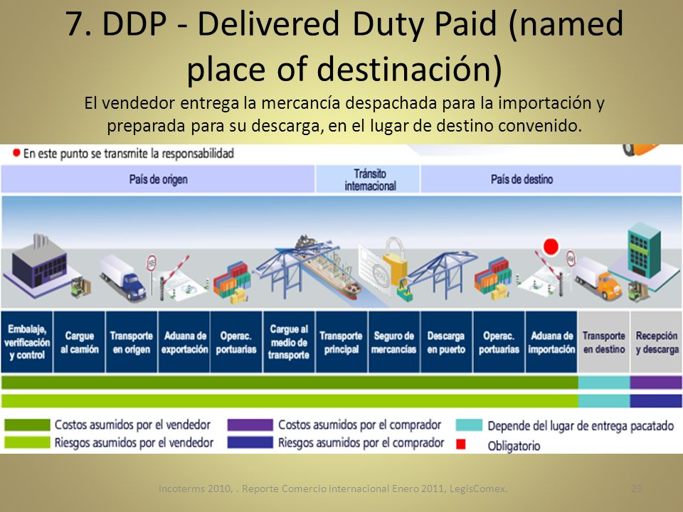 7. DDP - Delivered Duty Paid (named place of destinación) El vendedor entrega la mercancía despachada para la importación y preparada para su descarga, en el lugar de destino convenido.
