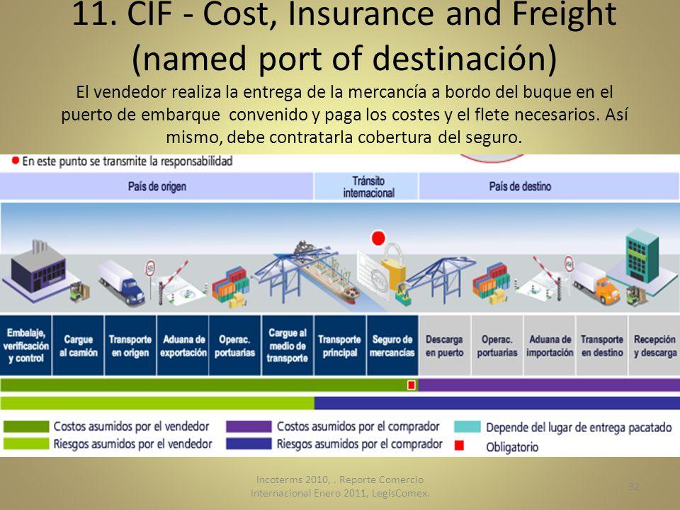 11. CIF - Cost, Insurance and Freight (named port of destinación) El vendedor realiza la entrega de la mercancía a bordo del buque en el puerto de embarque convenido y paga los costes y el flete necesarios. Así mismo, debe contratarla cobertura del seguro.