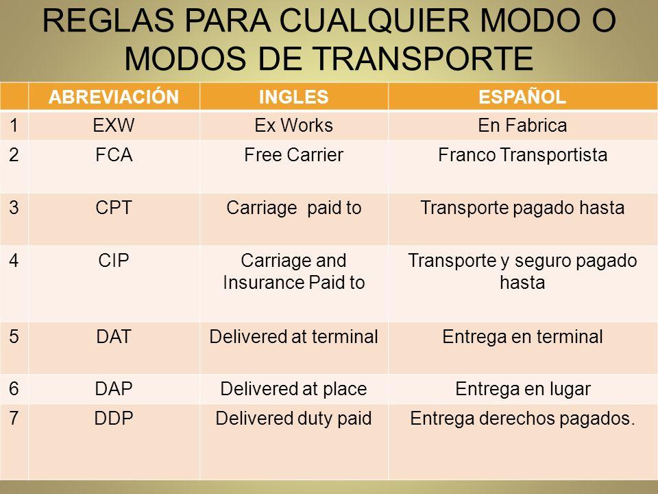 REGLAS PARA CUALQUIER MODO O MODOS DE TRANSPORTE
