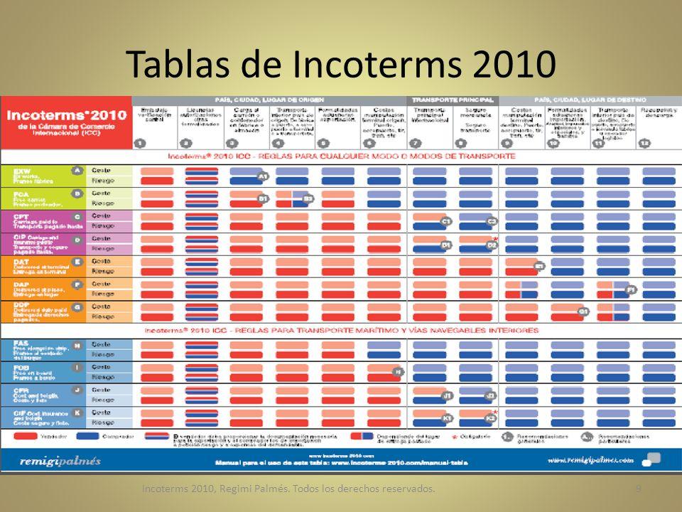 Incoterms 2010, Regimi Palmés. Todos los derechos reservados.