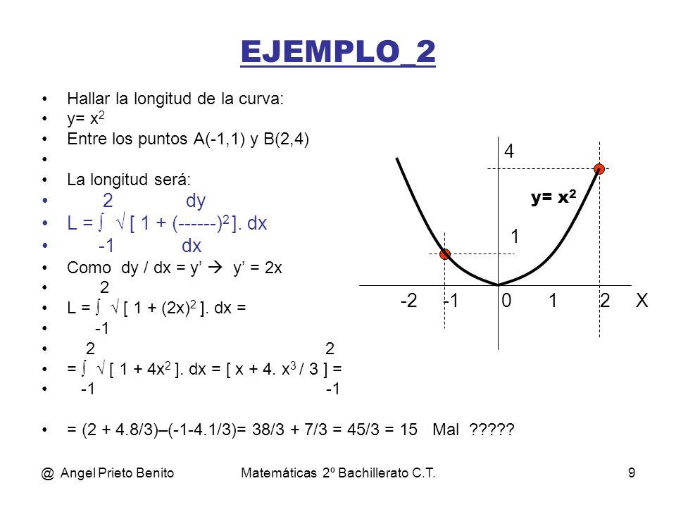 Matemáticas 2º Bachillerato C.T.