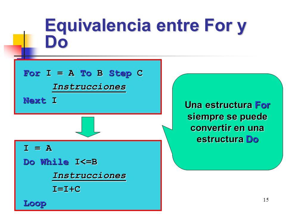Una estructura For siempre se puede convertir en una estructura Do