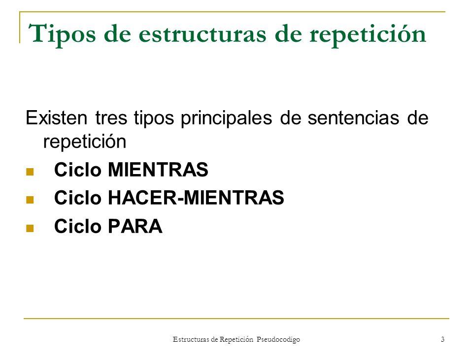 Tipos de estructuras de repetición