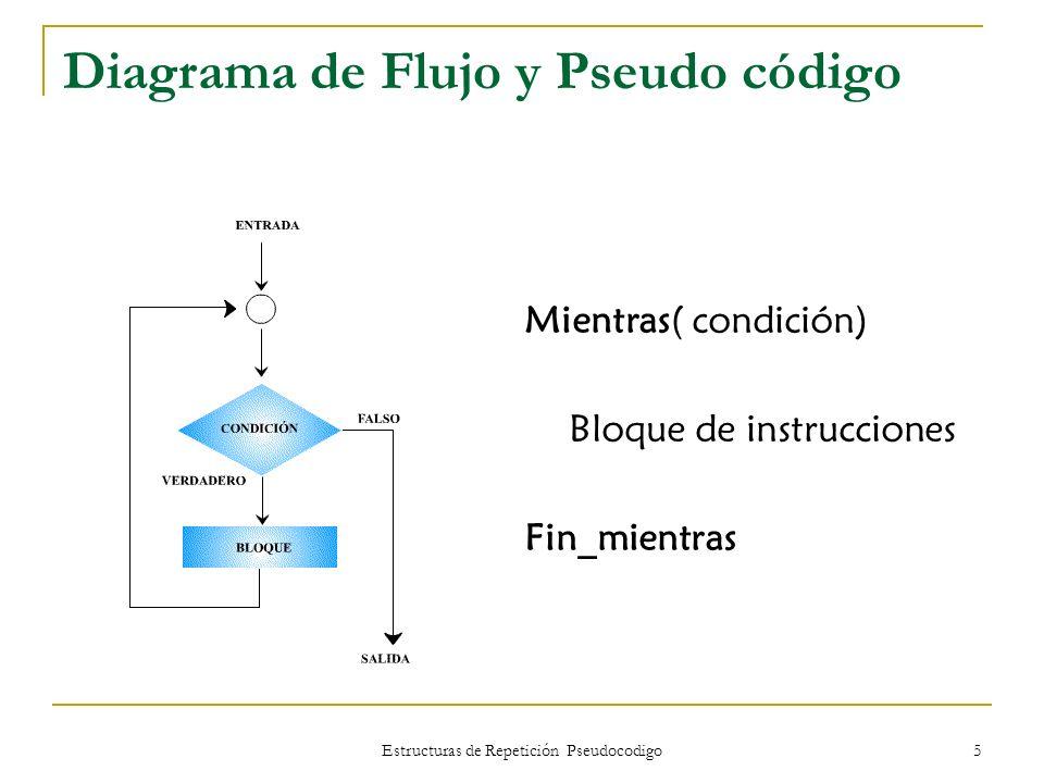 Diagrama de Flujo y Pseudo código