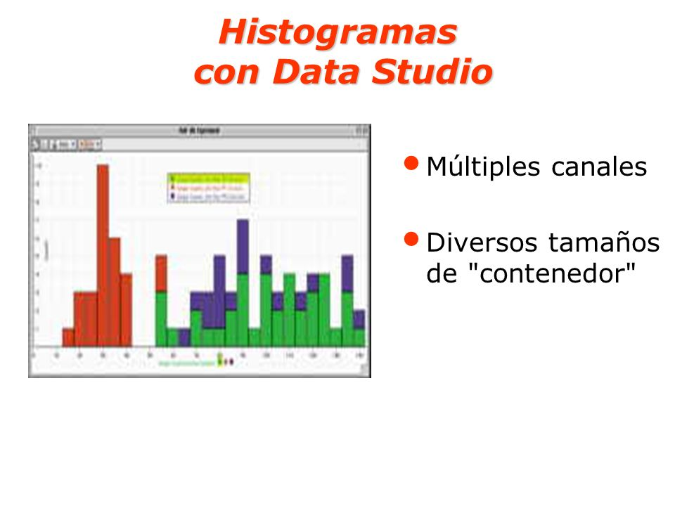 Histogramas con Data Studio