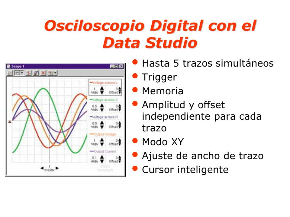 Osciloscopio Digital con el Data Studio