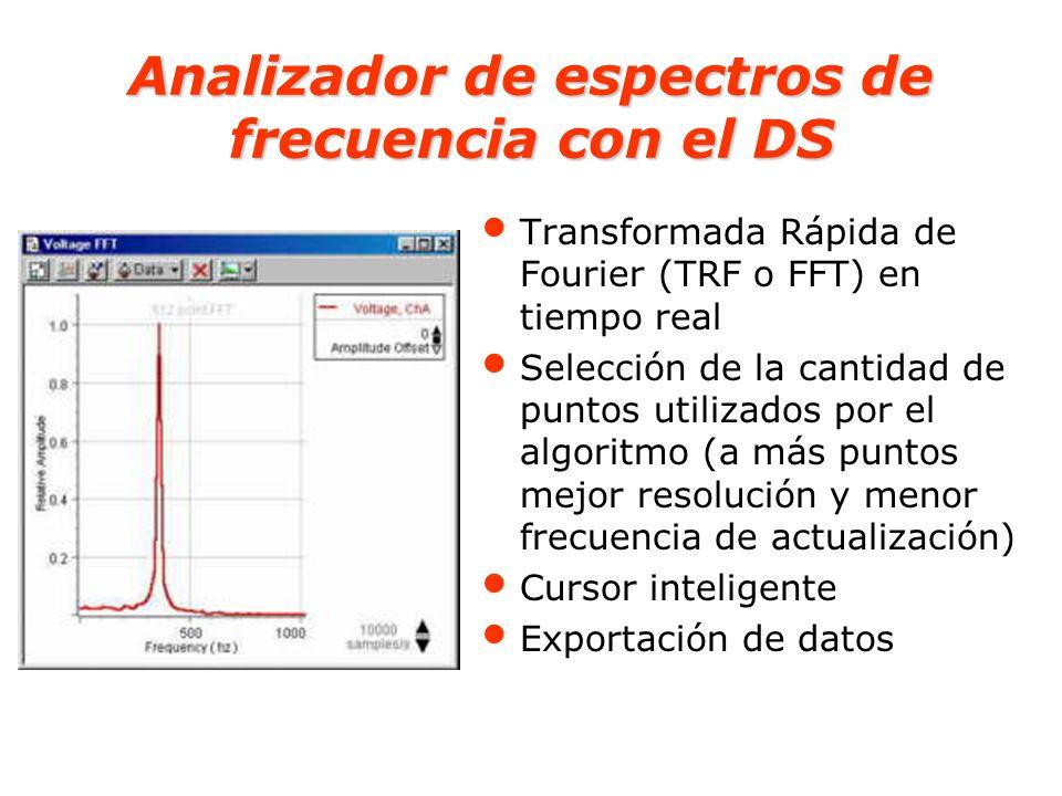 Analizador de espectros de frecuencia con el DS