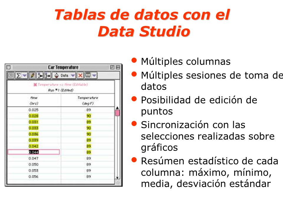 Tablas de datos con el Data Studio