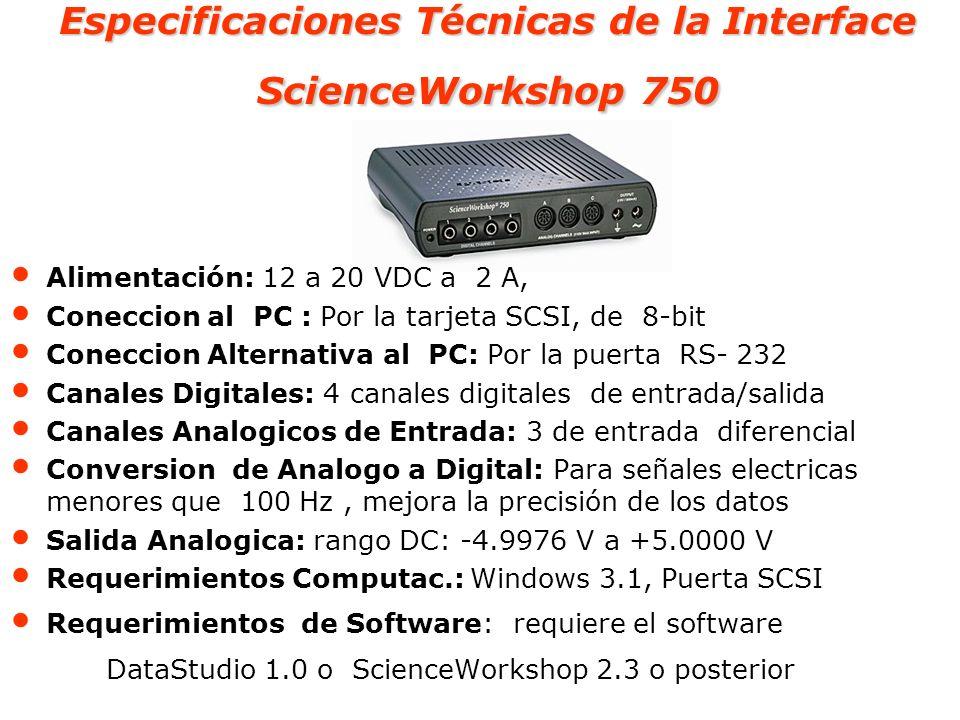Especificaciones Técnicas de la Interface ScienceWorkshop 750
