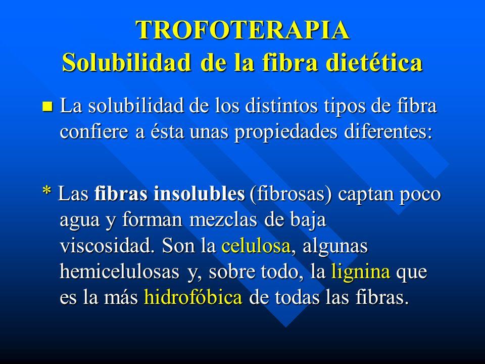 TROFOTERAPIA Solubilidad de la fibra dietética