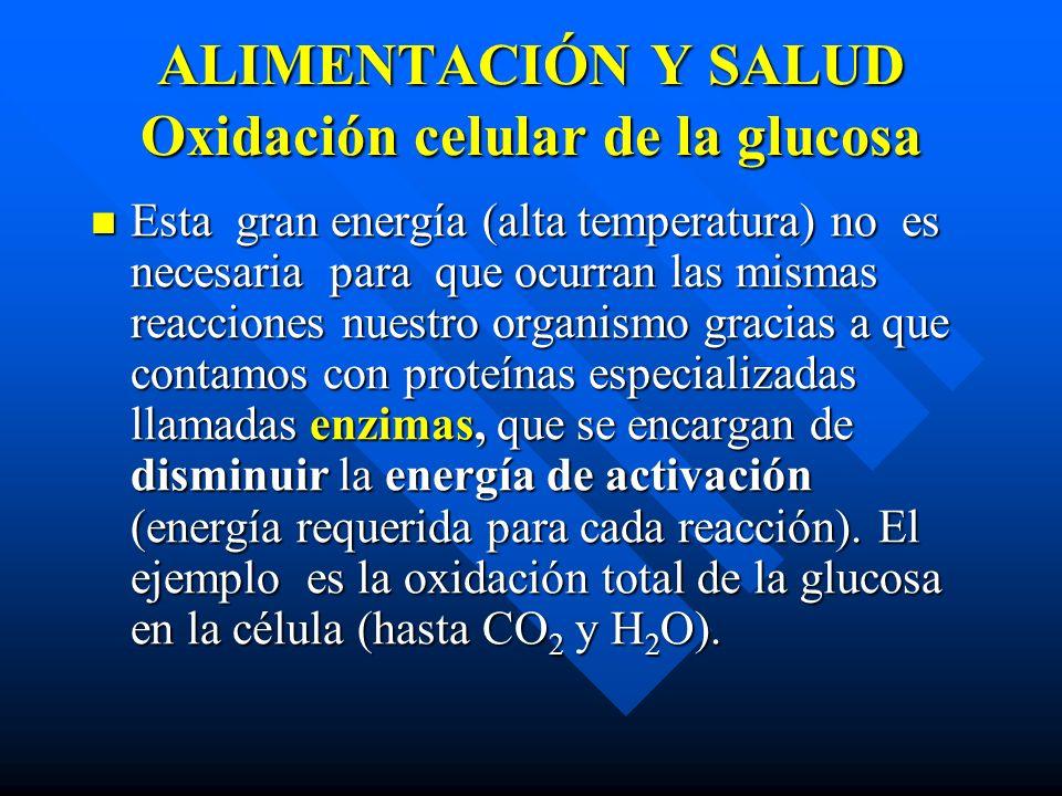 ALIMENTACIÓN Y SALUD Oxidación celular de la glucosa