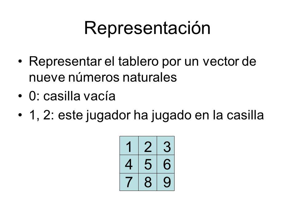 RepresentaciónRepresentar el tablero por un vector de nueve números naturales. 0: casilla vacía. 1, 2: este jugador ha jugado en la casilla.
