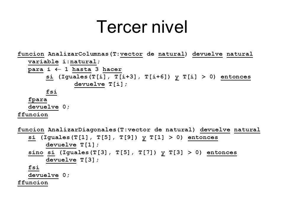 Tercer nivelfuncion AnalizarColumnas(T:vector de natural) devuelve natural. variable i:natural; para i  1 hasta 3 hacer.