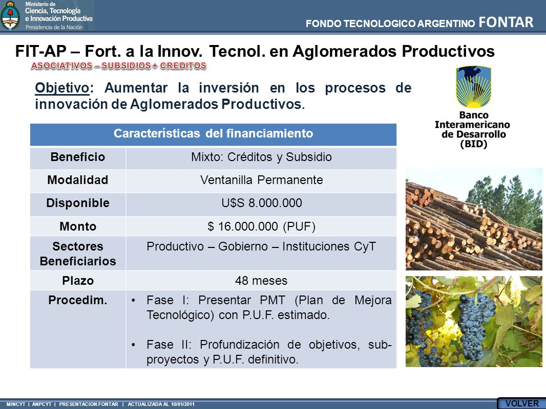 FIT-AP – Fort. a la Innov. Tecnol. en Aglomerados Productivos