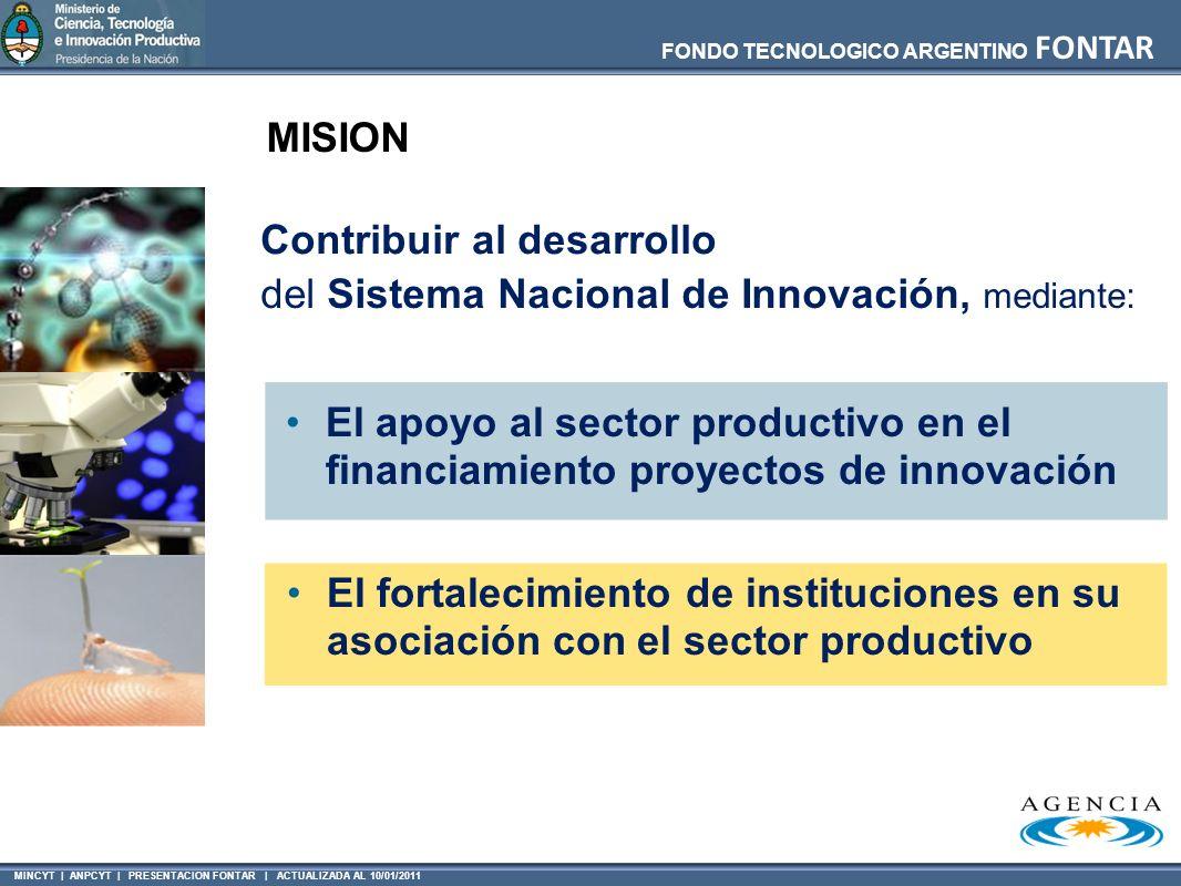 MISION Contribuir al desarrollo. del Sistema Nacional de Innovación, mediante: