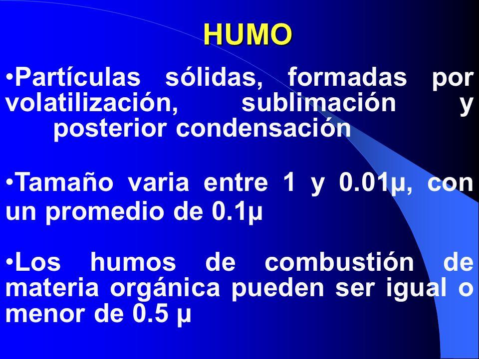 HUMO Partículas sólidas, formadas por volatilización, sublimación y posterior condensación. Tamaño varia entre 1 y 0.01µ, con un promedio de 0.1µ.