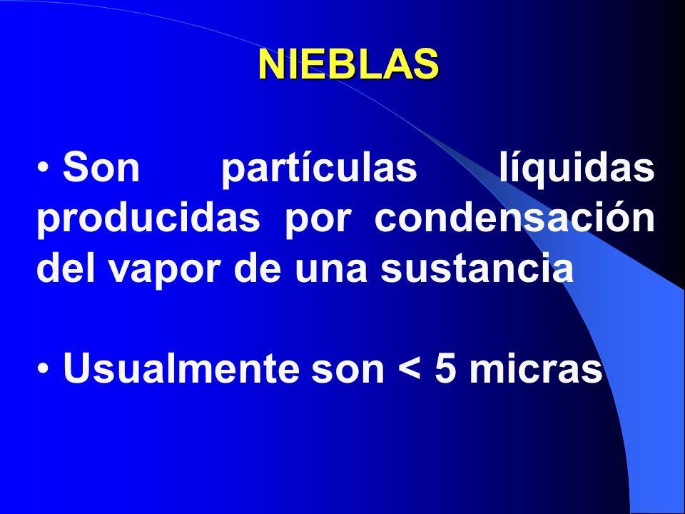 NIEBLAS Son partículas líquidas producidas por condensación del vapor de una sustancia.