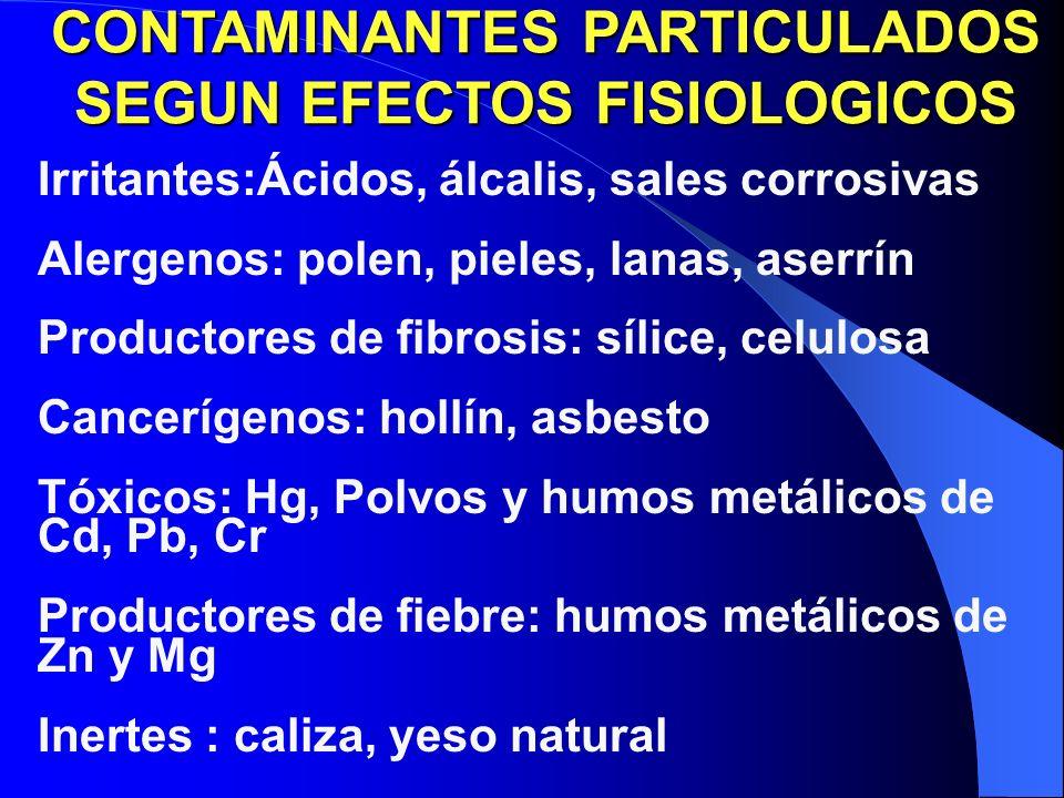 CONTAMINANTES PARTICULADOS SEGUN EFECTOS FISIOLOGICOS