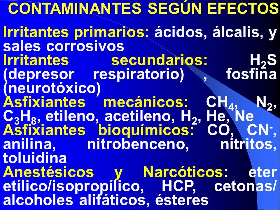 CONTAMINANTES SEGÚN EFECTOS