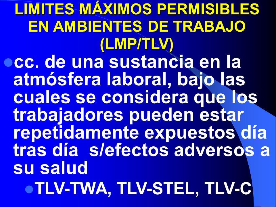 LIMITES MÁXIMOS PERMISIBLES EN AMBIENTES DE TRABAJO