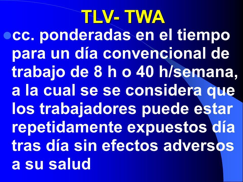 TLV- TWA