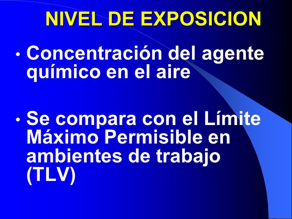NIVEL DE EXPOSICION Concentración del agente químico en el aire.