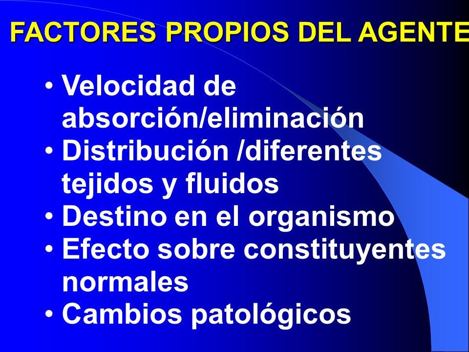 FACTORES PROPIOS DEL AGENTE