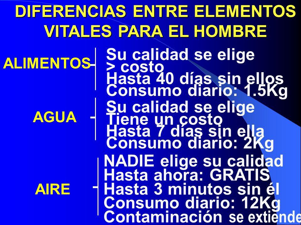 DIFERENCIAS ENTRE ELEMENTOS VITALES PARA EL HOMBRE