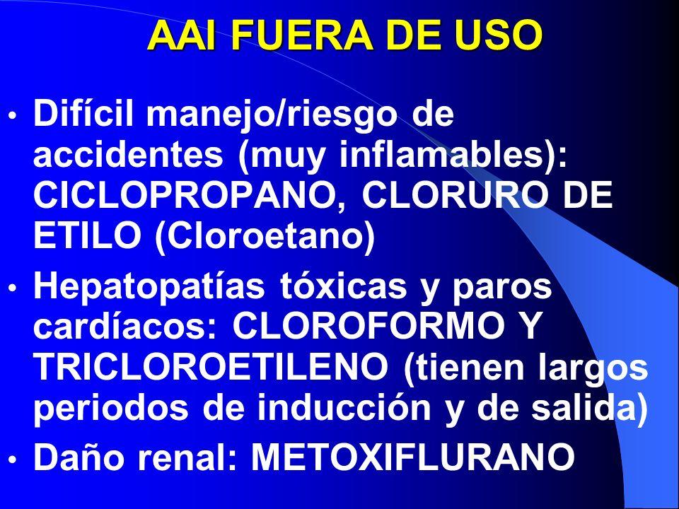 AAI FUERA DE USO Difícil manejo/riesgo de accidentes (muy inflamables): CICLOPROPANO, CLORURO DE ETILO (Cloroetano)
