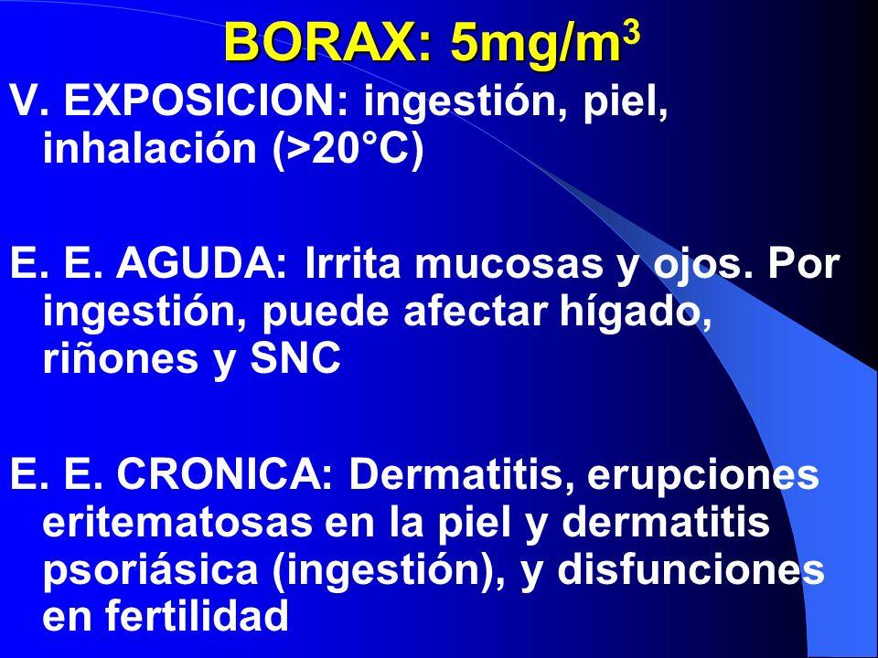 BORAX: 5mg/m3 V. EXPOSICION: ingestión, piel, inhalación (>20°C)