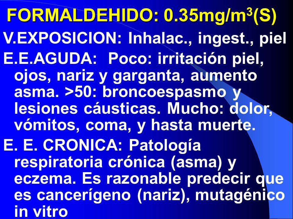 FORMALDEHIDO: 0.35mg/m3(S)