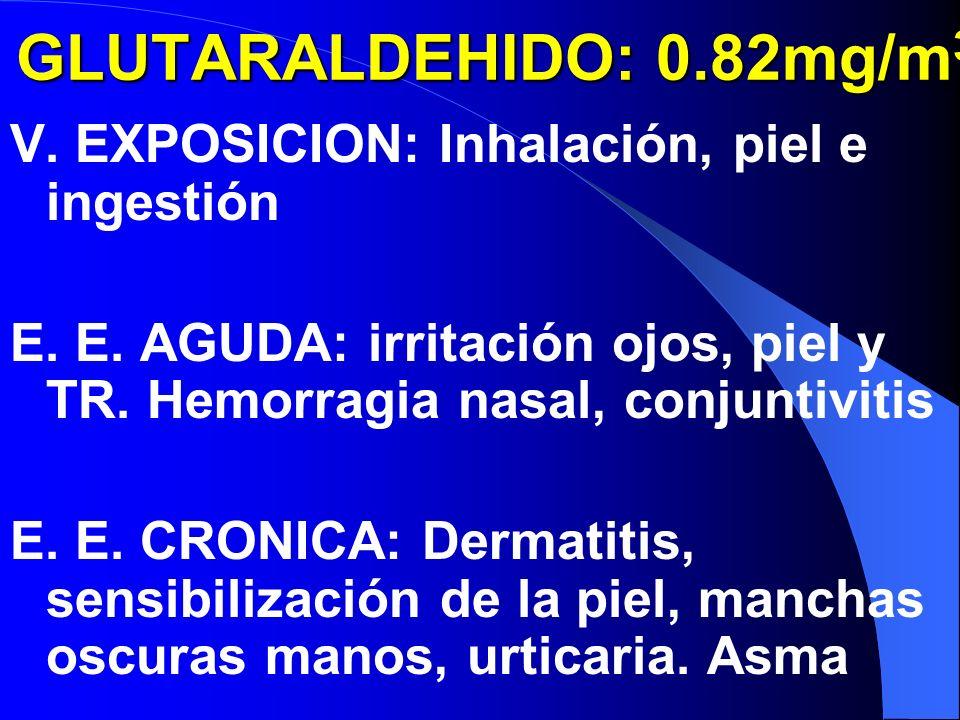 GLUTARALDEHIDO: 0.82mg/m3 V. EXPOSICION: Inhalación, piel e ingestión