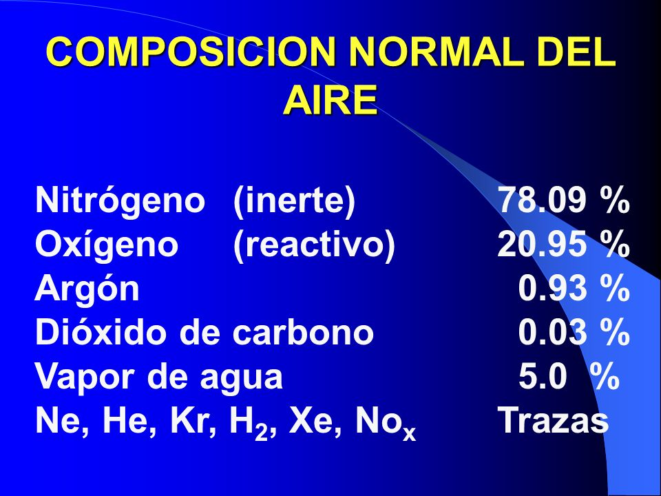 COMPOSICION NORMAL DEL AIRE