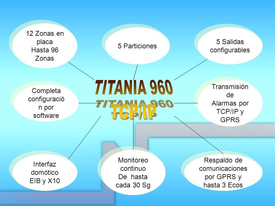 TITANIA 960 TCP/IP 12 Zonas en placa Hasta 96 Zonas 5 Particiones