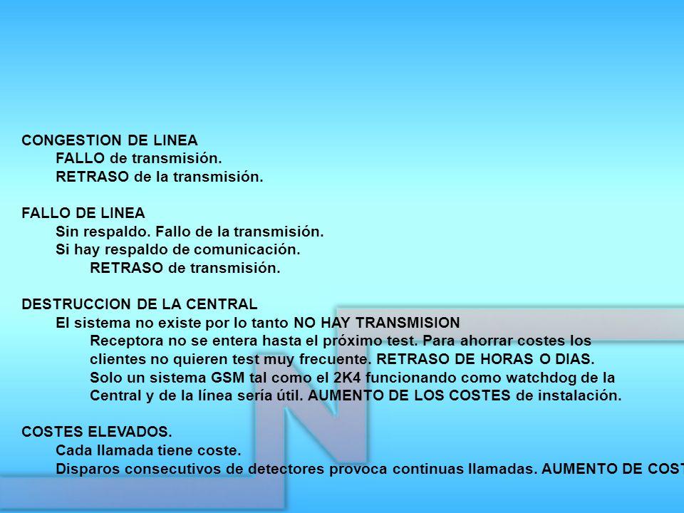 CONGESTION DE LINEA FALLO de transmisión. RETRASO de la transmisión. FALLO DE LINEA. Sin respaldo. Fallo de la transmisión.