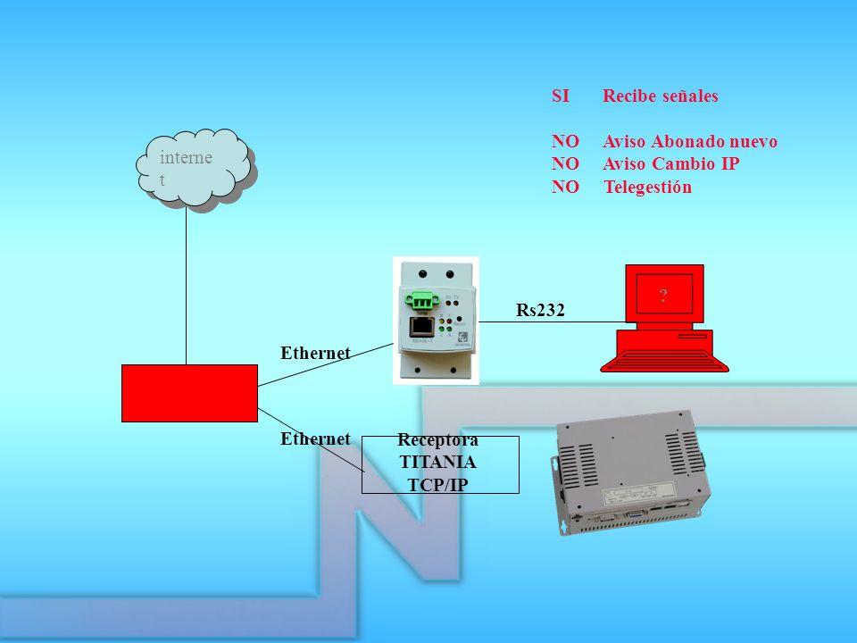 SI Recibe señales NO Aviso Abonado nuevo. NO Aviso Cambio IP. NO Telegestión. internet.