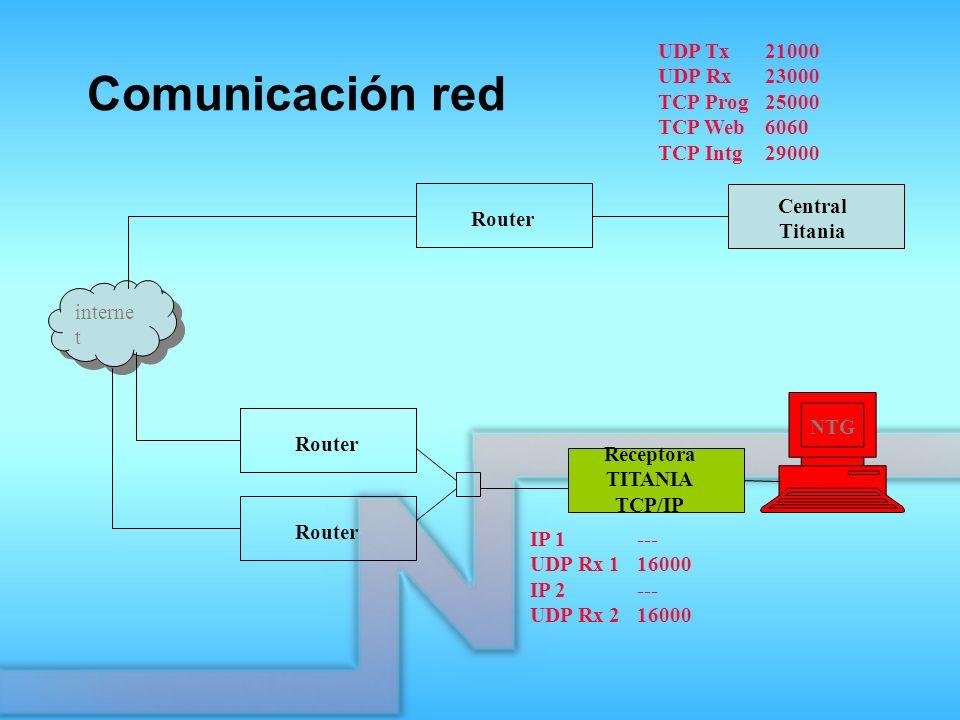 Comunicación red UDP Tx 21000 UDP Rx 23000 TCP Prog 25000 TCP Web 6060