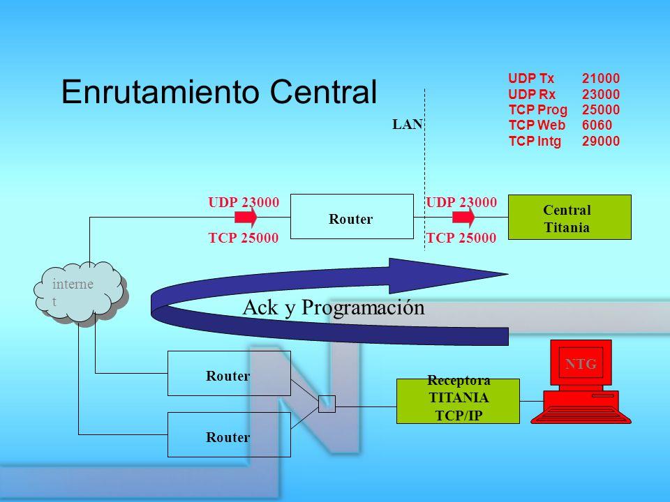 Enrutamiento Central Ack y Programación LAN UDP 23000 TCP 25000