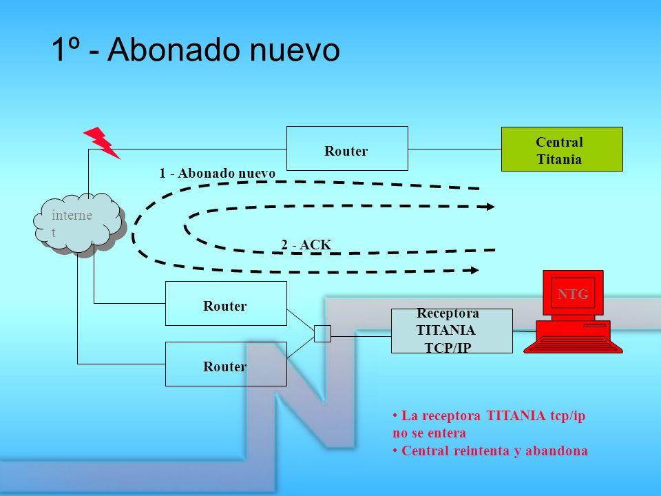 1º - Abonado nuevo Central Router Titania 1 - Abonado nuevo internet