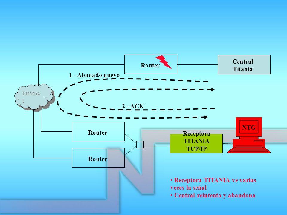 Central Titania. Router. 1 - Abonado nuevo. internet. 2 - ACK. NTG. Router. Receptora. TITANIA.