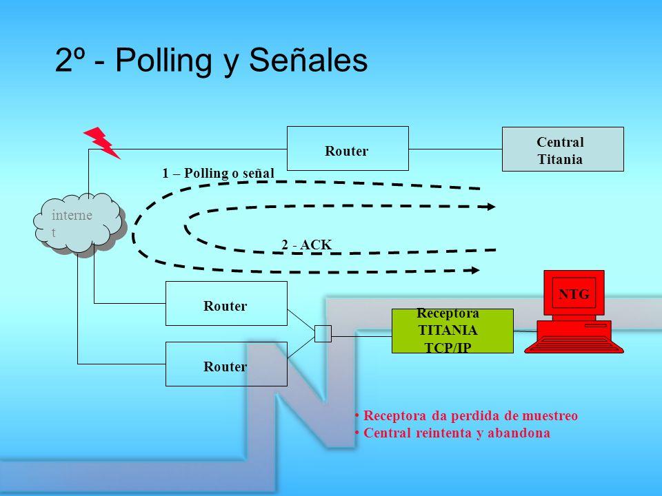 2º - Polling y Señales Central Router Titania 1 – Polling o señal