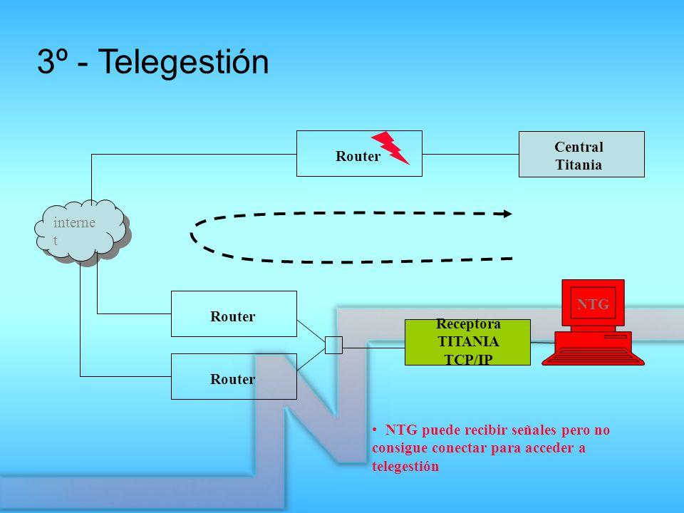 3º - Telegestión Central Router Titania internet NTG Router Receptora