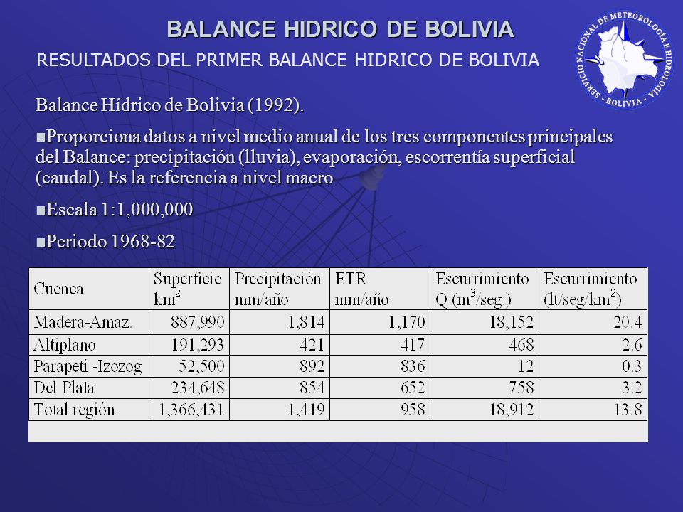 BALANCE HIDRICO DE BOLIVIA