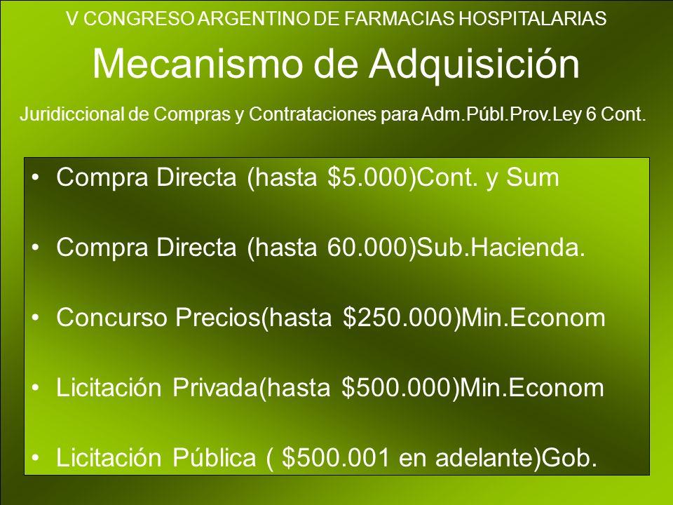 Mecanismo de Adquisición