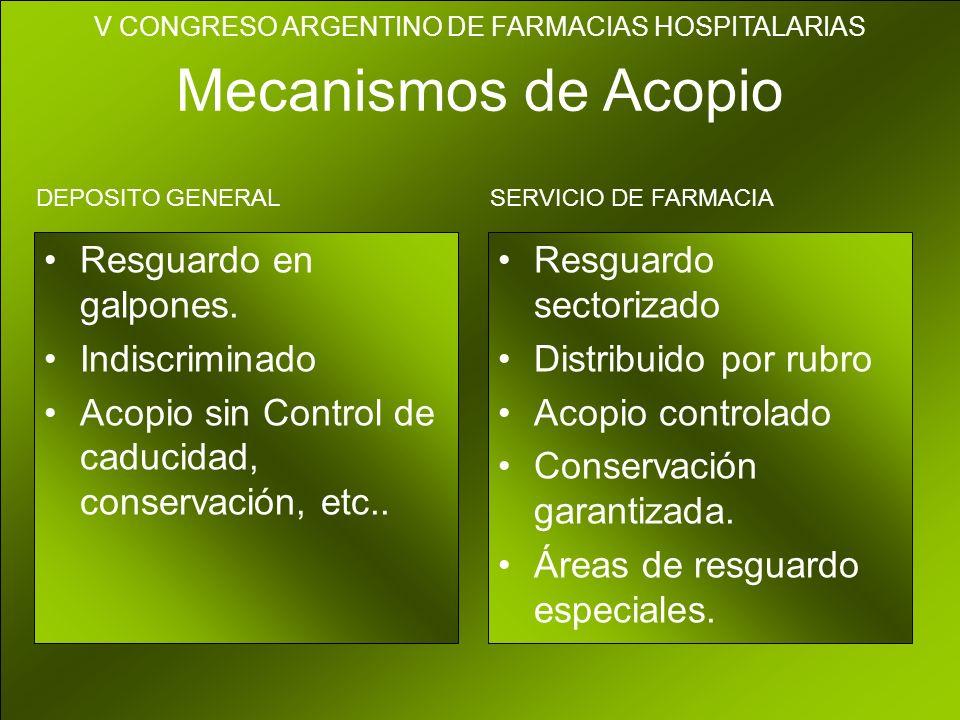 V CONGRESO ARGENTINO DE FARMACIAS HOSPITALARIAS