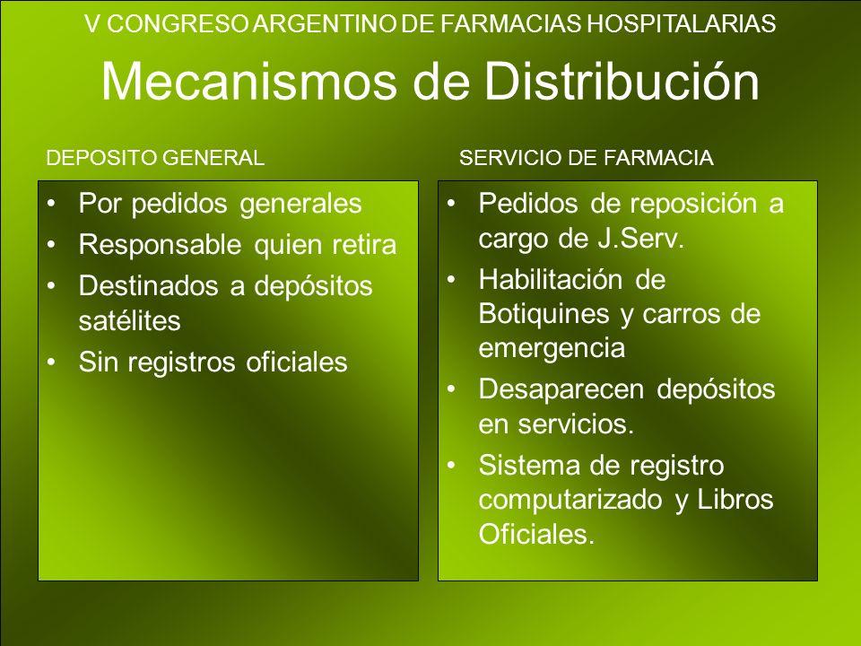 Mecanismos de Distribución